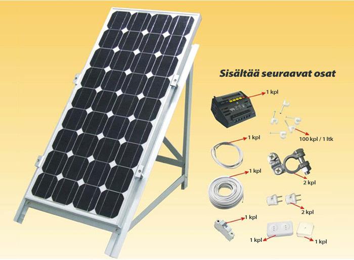 Aurinkopaneeli Hinta